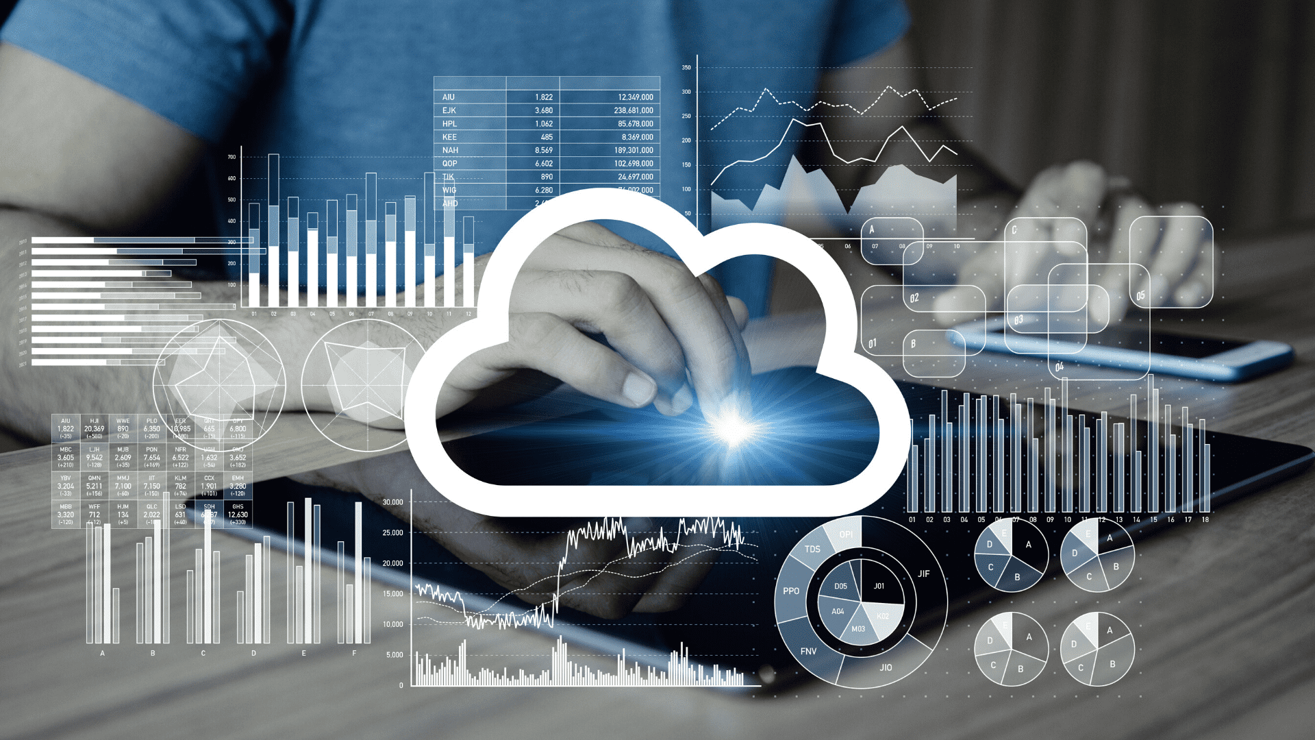 10 Benefits of Cloud Computing for Business